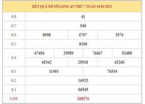 Nhận định KQXSLA ngày 23/1/2021 dựa trên kết quả kì trước