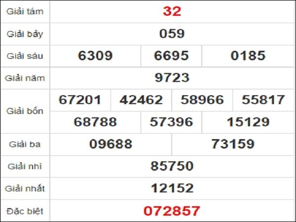 Quay thử xổ số Bình Thuận ngày 14/1/2021