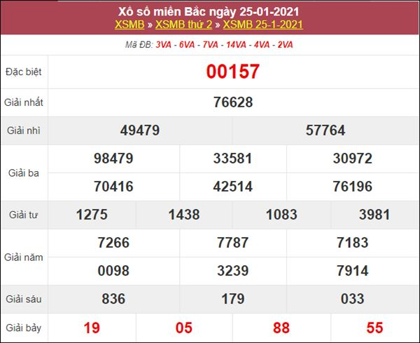 Soi cầu XSMB 26/1/2021 chốt bạch thủ lô miền Bắc chuẩn xác