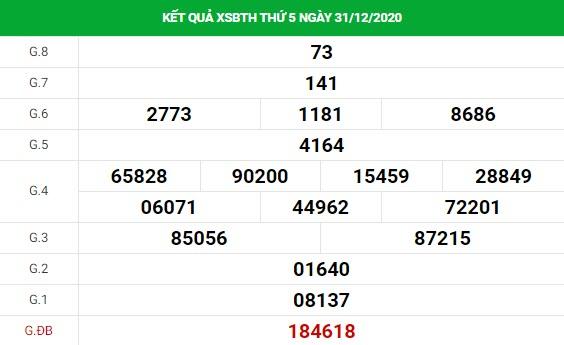 Soi cầu dự đoán XS Bình Thuận Vip ngày 07/01/2021