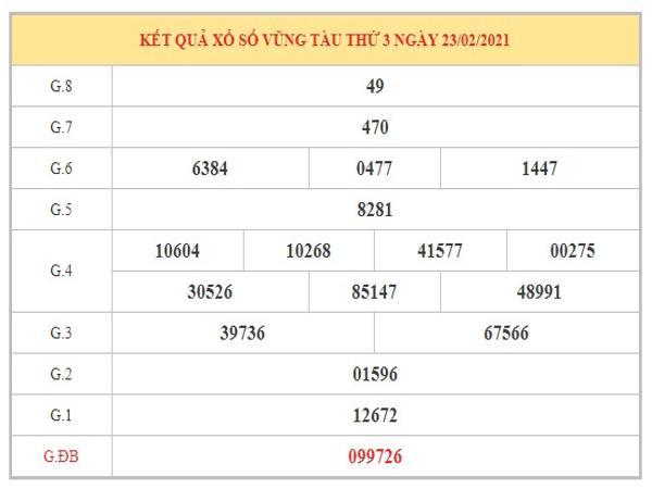 Thống kê KQXSVT ngày 2/3/2021 dựa trên kết quả kỳ trước