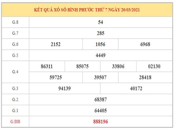 Nhận định KQXSBP ngày 27/3/2021 dựa trên kết quả kì trước