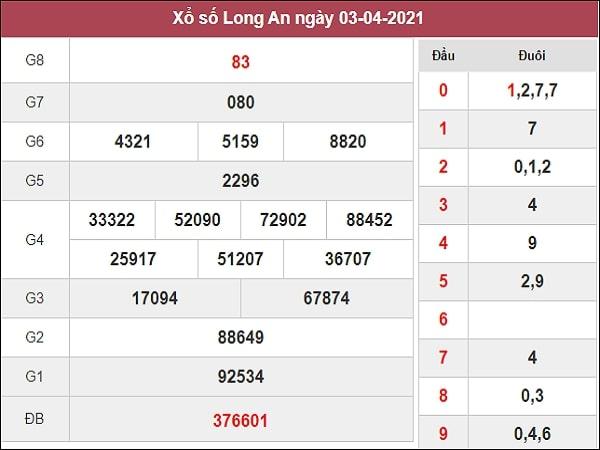 Dự đoán xổ số Long An 10/4/2021