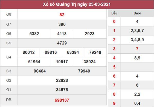 Phân tích XSQT chốt lô số đẹp Quảng Trị thứ 5