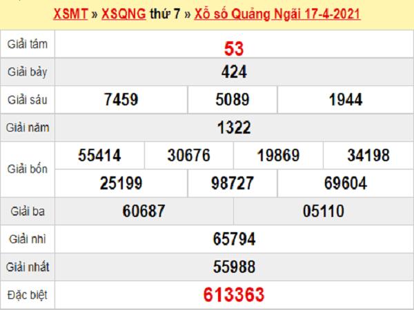 Thống kê XSQNG 24/4/2021