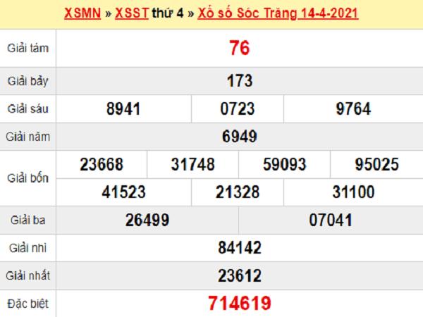 Thống kê XSST 21/4/2021