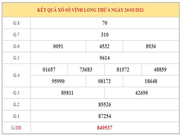Dự đoán XSVL ngày 2/4/2021 dựa trên kết quả kì trước