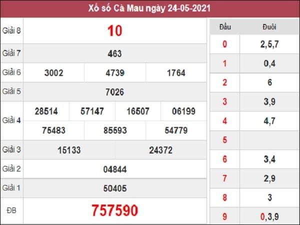 Phân tích XSCM 31/5/2021
