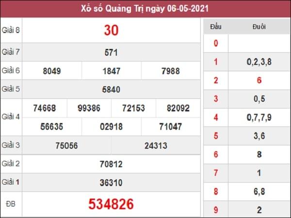 Dự đoán XSQT 13/05/2021