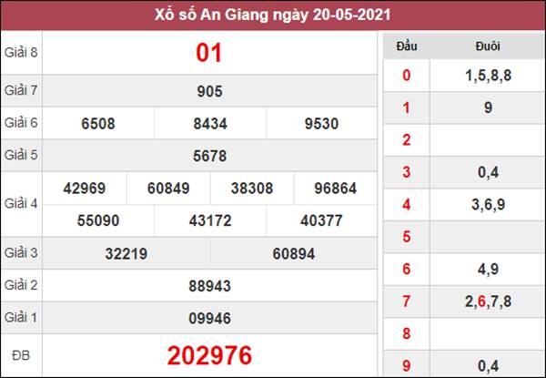 Dự đoán XSAG 27/5/2021 chốt KQXS An Giang thứ 5