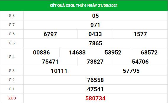 Phân tích kết quả XS Gia Lai ngày 28/05/2021
