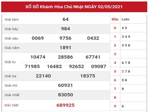 Nhận định KQXSKH ngày 5/5/2021 dựa trên kết quả kì trước