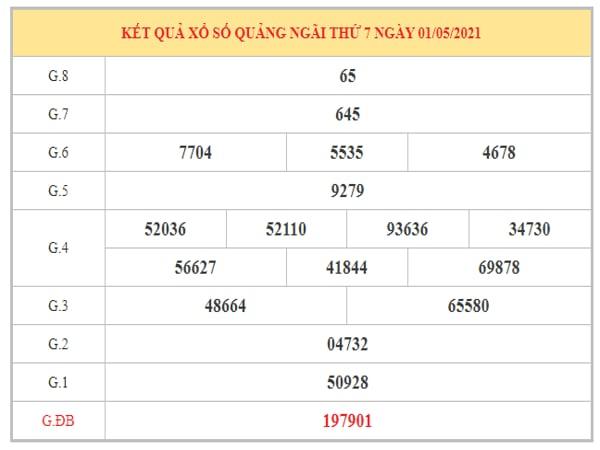 Nhận định KQXSQNG ngày 8/5/2021 dựa trên kết quả kì trước