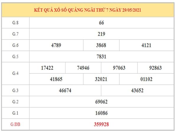 Nhận định KQXSQNG ngày 5/6/2021 dựa trên kết quả kì trước