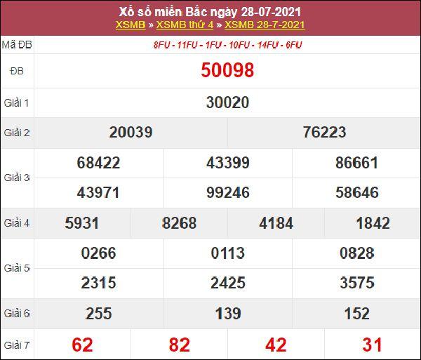 Dự đoán XSMB ngày 29/7/2021 chốt KQXS miền Bắc thứ 5