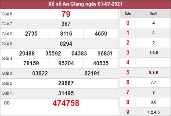 Soi cầu KQXS An Giang 8/7/2021 chốt số đẹp giờ hoàng đạo