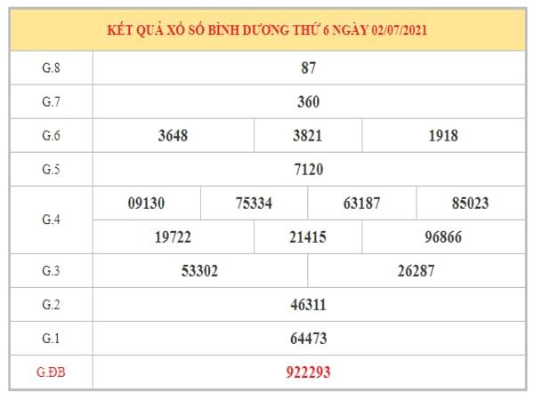 Nhận định KQXSBD ngày 9/7/2021 dựa trên kết quả kì trước