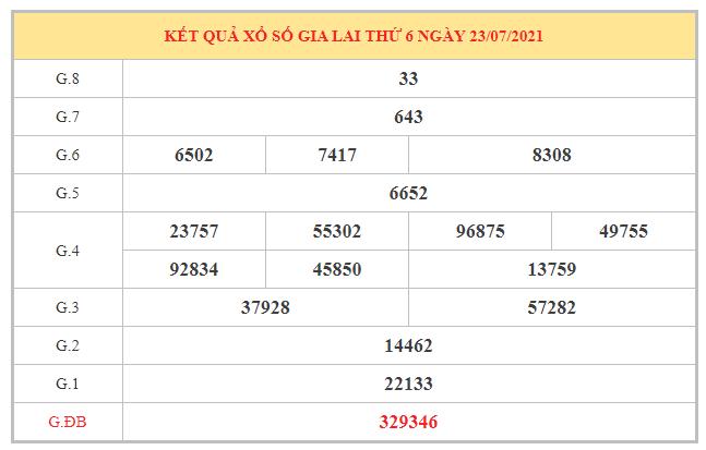 Soi cầu XSGL ngày 30/7/2021 dựa trên kết quả kì trước