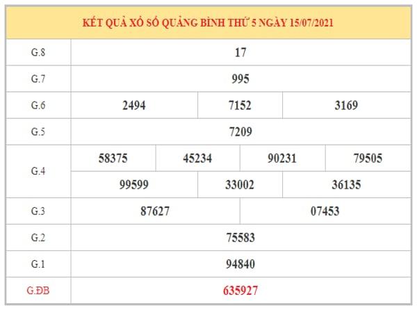 Thống kê KQXSQB ngày 22/7/2021 dựa trên kết quả kì trước