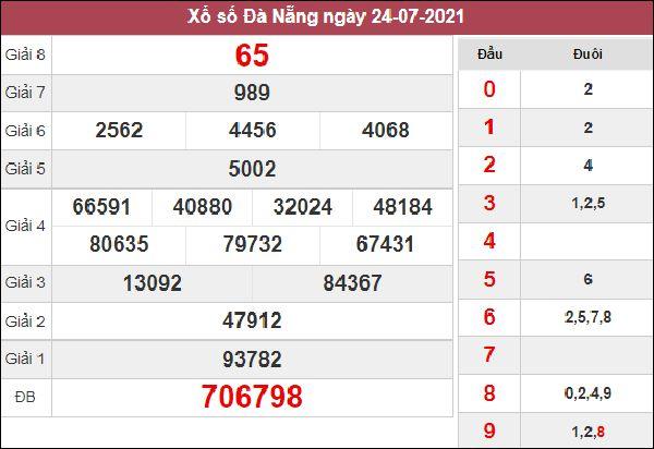 Thống kê KQXSDNG 11/8/2021 thứ 4 miễn phí siêu chuẩn xác