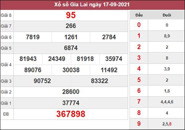 Nhận định KQXSGL 24/9/2021 thứ 6 chuẩn xác nhất