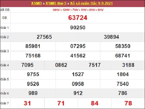 Thống kê XSMB 10-09-2021